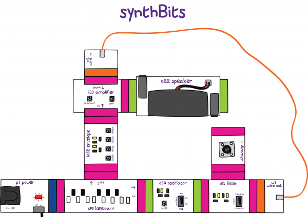 synth Bits Patches
