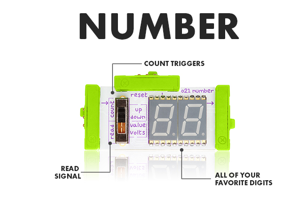 number_annotated