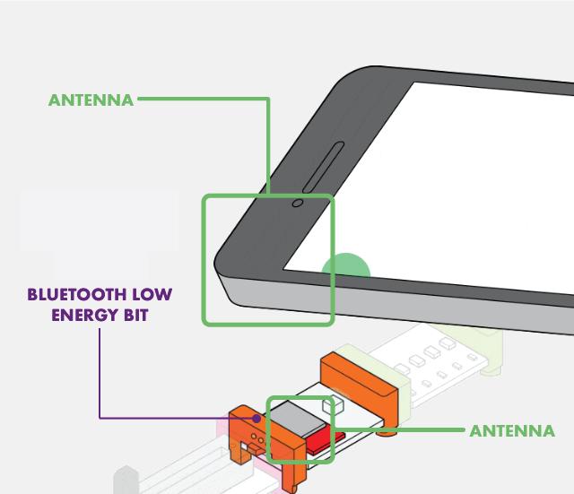 antennae-01
